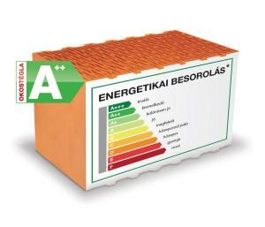 energetikai besorolás