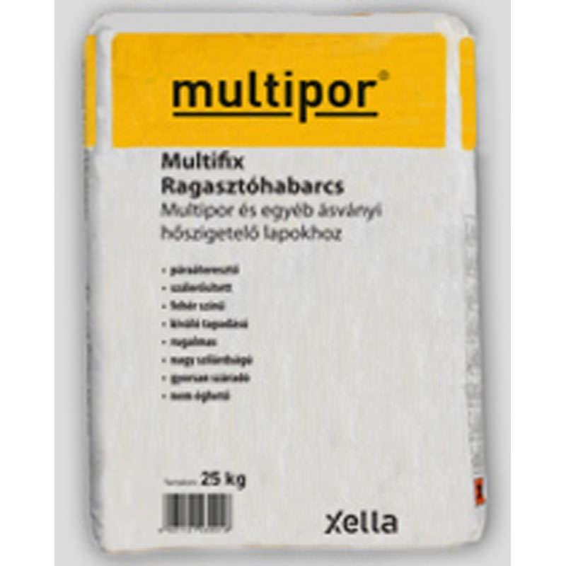 multifix